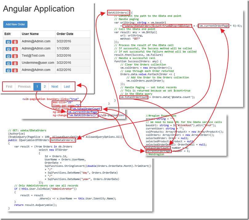 LightSwitch Help Website > Blog - A OData 4 / AngularJs