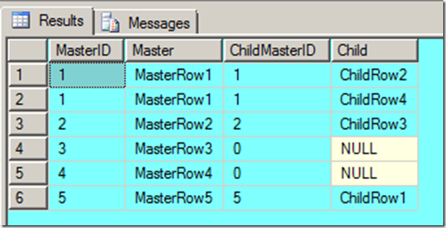 sql0407n assignment of a null value to a not null column